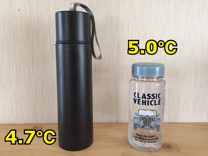ダイソー水筒保冷力