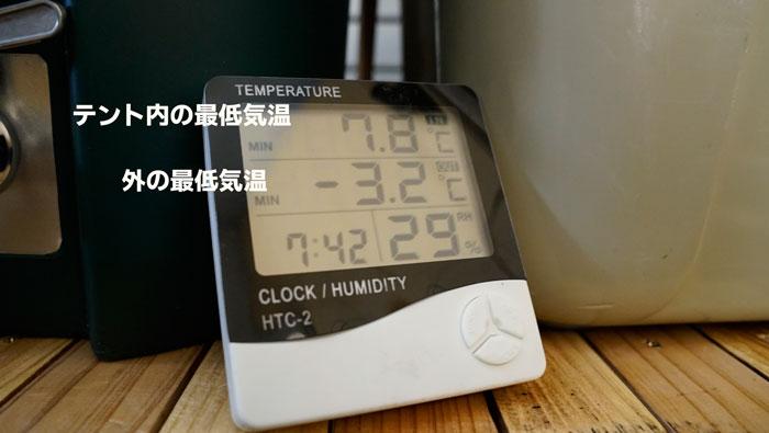 キャンプ温度計最低気温